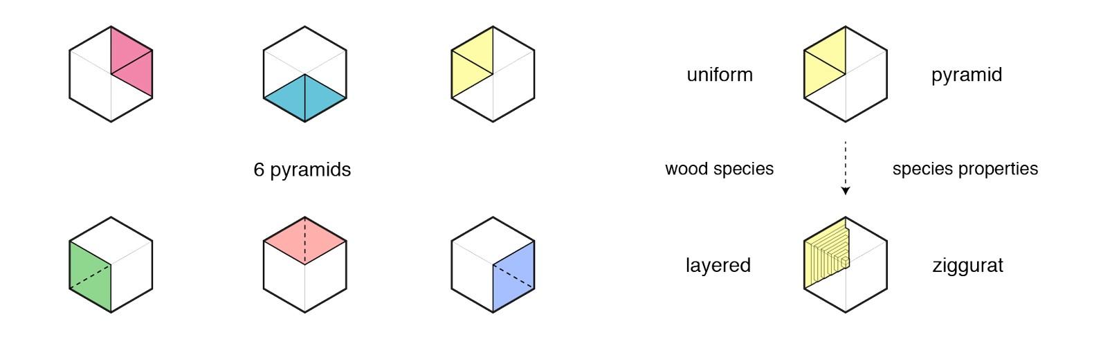 http://jacoposartore.com/files/gimgs/th-25_03_infographic-ideas-development-2_v2.jpg