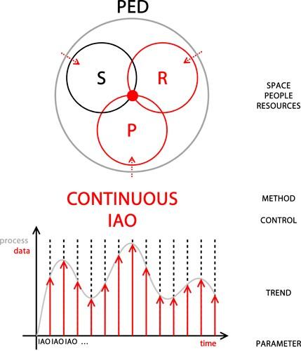 http://jacoposartore.com/files/gimgs/th-76_27_analysis-process.jpg