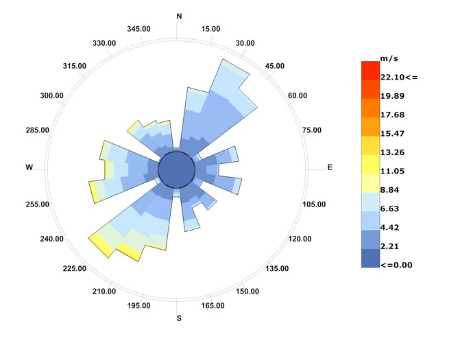 http://jacoposartore.com/files/gimgs/th-76_32_wind-vectors.jpg